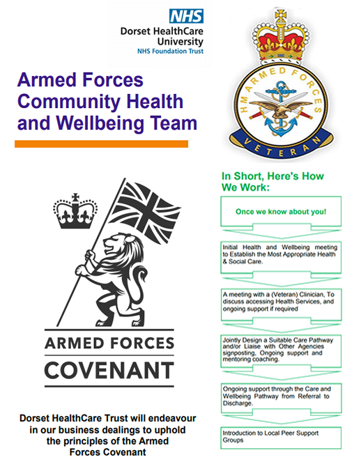 Veterans Health (NHS)